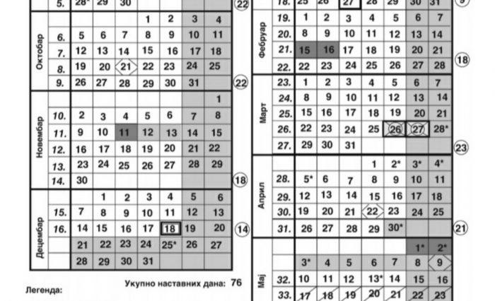kalendar vaspitno-obrayovnog rada